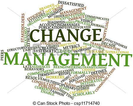 Crisis And Change Management Strategic Planning Norcaz